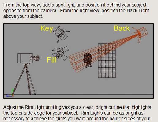 Three-point lighting tutorial 2