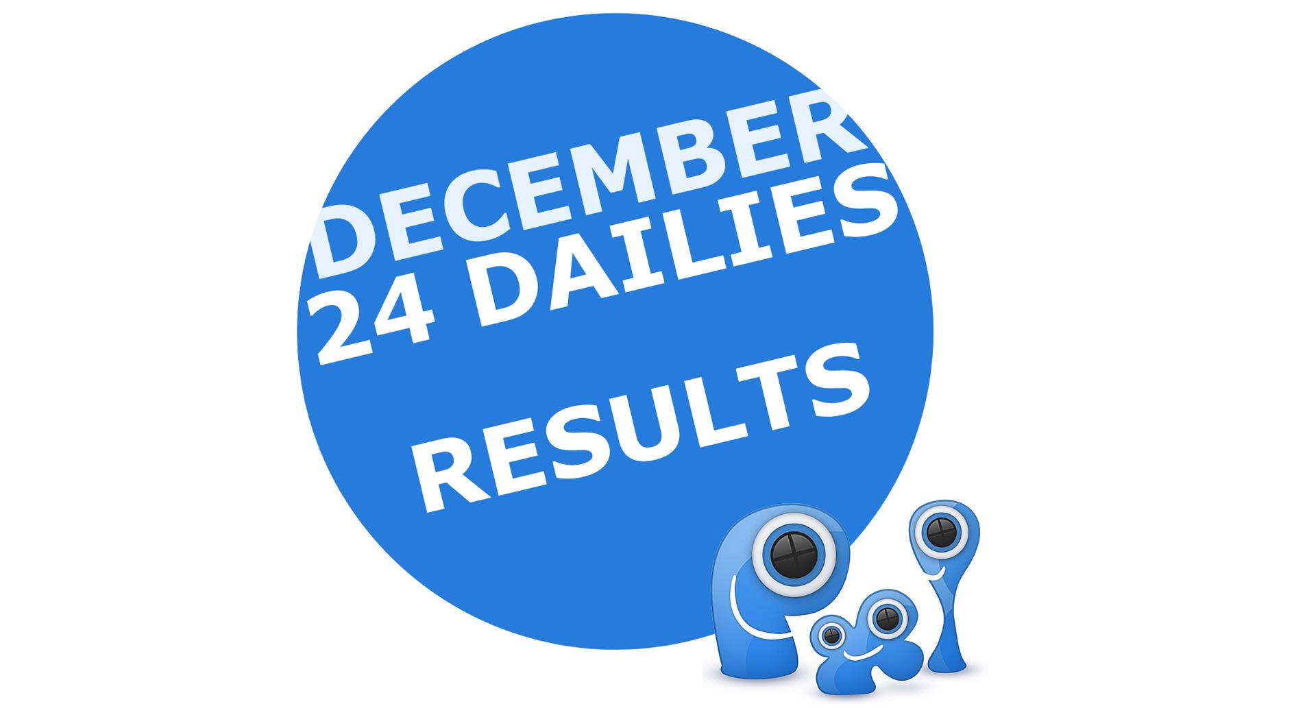 srtmun result coursework 2016