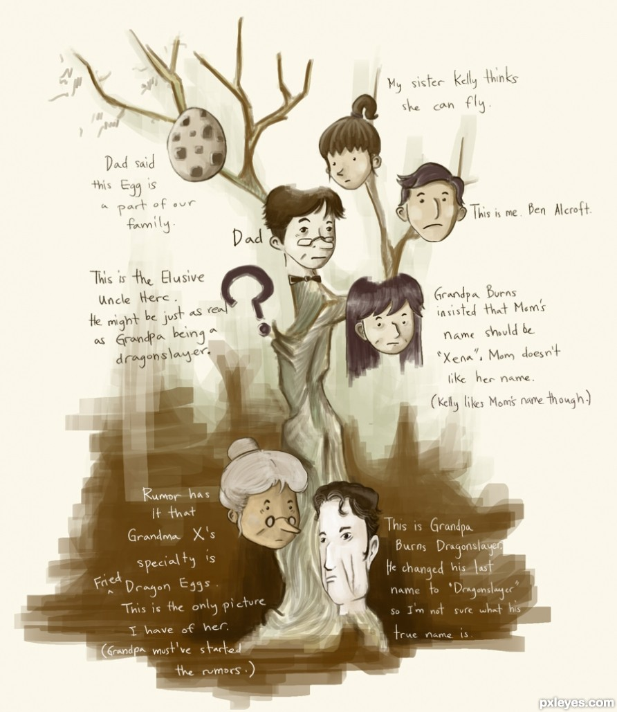 Cool Family Tree Drawings Alcrofts