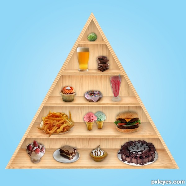 The Revised Food Pyramid