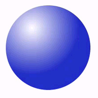 how to create a perfect sphere